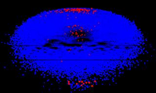 Relativistic runaway electron avalanche
