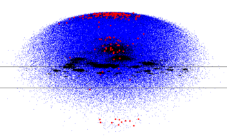 Relativistic runaway electron avalanche - RREA simulation showing electrons (black), photons (blue), and positrons (red)