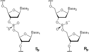 Thiophosphate - Image: RS Phosphorothioates