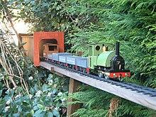 SM-32 Track Gauge.