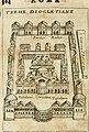 Ritratto di Roma antica - nel qvale sono figvrati i principali tempij, theatri, anfiteatri, cerchi, naumachie, archi trionfali, curie, basiliche, colonne, ordine del trionfo, dignita militari, e (14778626541).jpg