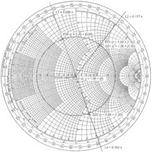 Smith Chart Wikipedia