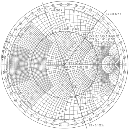 Smith chart construction for some distributed transmission line matching SmithEx4.png