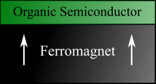 Spinterface interface between a ferromagnet and an organic semiconductor