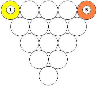 Straight pool - A traditional straight pool rack with the 1 and 5 balls at the bottom corners, and all other balls placed randomly