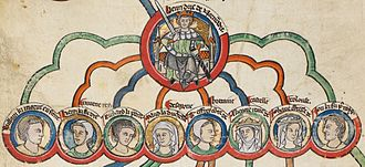 Angevin kings of England - Thirteenth-century depiction of the Angevins (Henry II and his legitimate children): (left to right) William, Henry, Richard, Matilda, Geoffrey, Eleanor, Joan and John