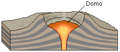 Volcanic dome Lmb.png