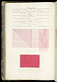 Weaver's Thesis Book (France), 1893 (CH 18418311-40).jpg