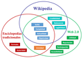 Wiki-calidad.png