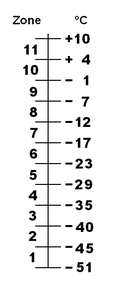 https://upload.wikimedia.org/wikipedia/commons/thumb/5/5f/Zonescale.png/120px-Zonescale.png