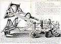 Œuvres de Lavoisier.jpg