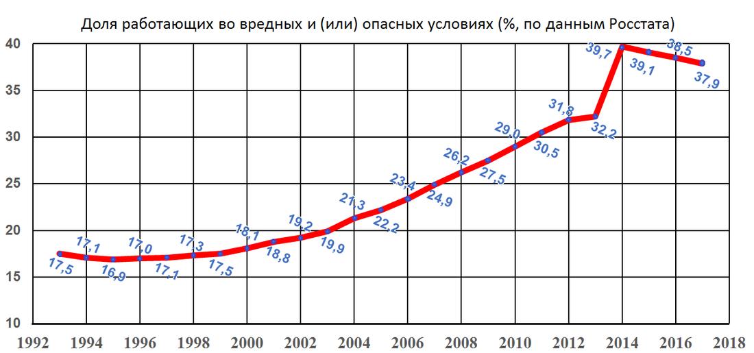 Имеют право допрашивать детей 14 лет милиции без родителей в украине