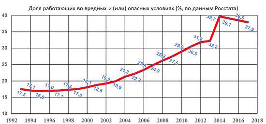 нормативы численности рабочих занятых обслуживанием общественных зданий кредиты до 10000000 рублей