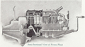 1909 Ford Catalog - Model T Power Plant - Semi-sectional.png