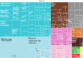 2014 produits japon exportation treemap.png