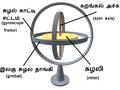 3D Gyroscope-ta.png