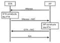 4-way-handshake WPA2.png