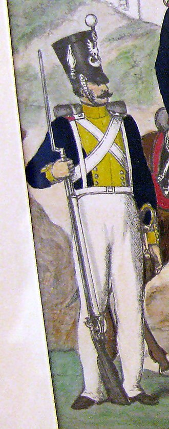 4th Regiment of Line Infantry - Soldiers of the 4th Regiment wore navy blue uniforms with white and yellow details