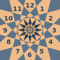 Abyss of regular dodecagons on a clock face.svg