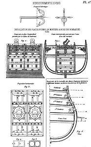 Aide-memoire artillerie navale planche 47.jpg