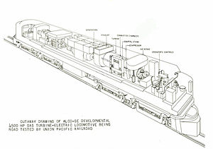 Union Pacific GTELs - GE diagram of a turbine locomotive.