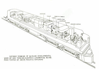 Gas turbine locomotive - A diagram of a gas turbine-electric locomotive.