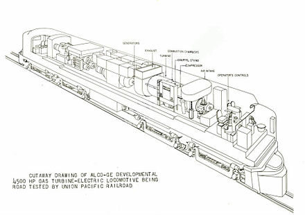 alco diesel locomotive diagrams electro-motive diesel - wikivisually