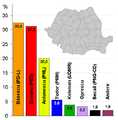 Alegeri prezidentiale Result.png