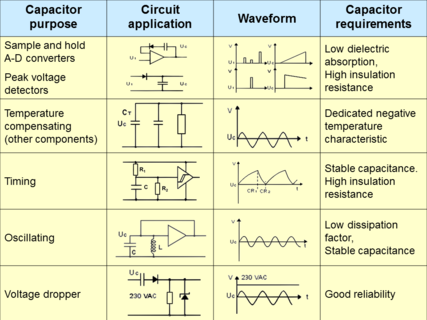 film capacitor wikiwand