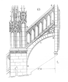 Arc.boutant.cathedrale.Amiens.2.png