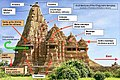 Architecture of the Khajuraho temples.jpg