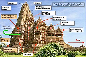 Kandariya Mahadeva Temple - Various features of the temple marked on the Kandariya Mahadeva Temple.