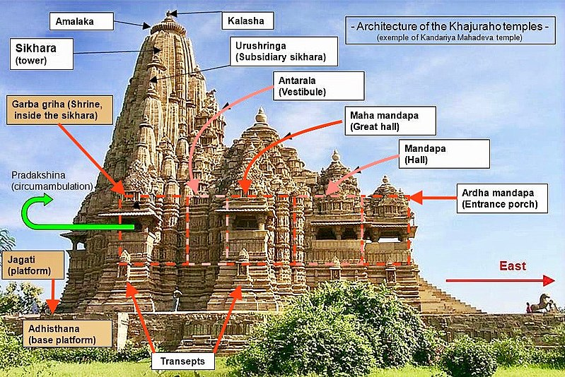 चित्र:Architecture of the Khajuraho temples.jpg