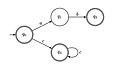 Automate pour L = (ab + c*) 3.jpg
