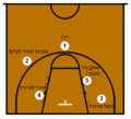 Basketball Positions-he.png