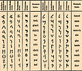 Brockhaus and Efron Jewish Encyclopedia e2 053-0.jpg