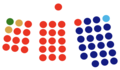 Cámara de Representantes de Puerto Rico 2020.png