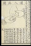 C20 Chinese medical illustration in trad. style; Hand massage Wellcome L0039654.jpg