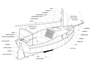 PocketShip - Exterior diagram of PocketShip.