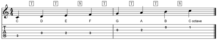 C major scale with tones and semitones shown.png
