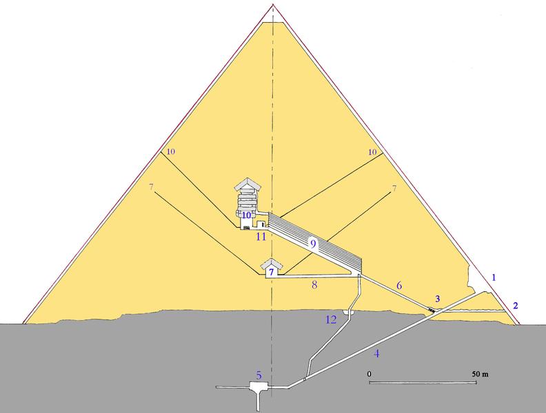 Mapa de la Pirámide (wikipedia - MONNIER Franck) keops, en el interior de la gran pirámide - 792px Cheops Pyramide - Keops, en el interior de la Gran Pirámide