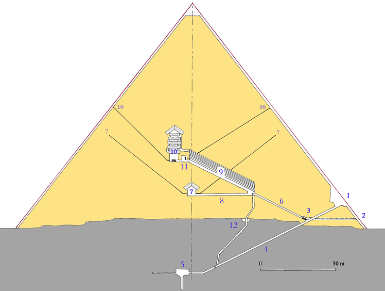 Mapa de la Pirámide (wikipedia - MONNIER Franck) [object object] - 792px Cheops Pyramide - Keops, en el interior de la Gran Pirámide