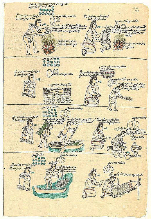 Folio from the Codex Mendoza showing the rearing and education of Aztec boys and girls, how they were instructed in different types of labor, and how they were punished for misbehavior Codex Mendoza folio 60r.jpg