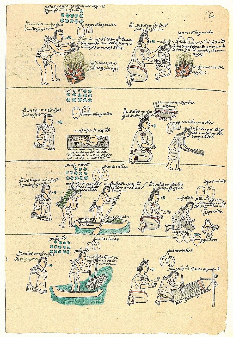 Codex Mendoza folio 60r