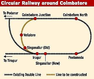 Coimbatore Suburban Railway