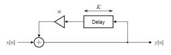 Feedback comb filter structure