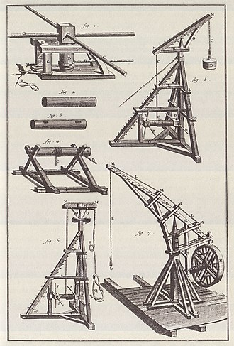 Darwin's Dangerous Idea - Darwin's Dangerous Idea makes extensive use of cranes as an analogy.