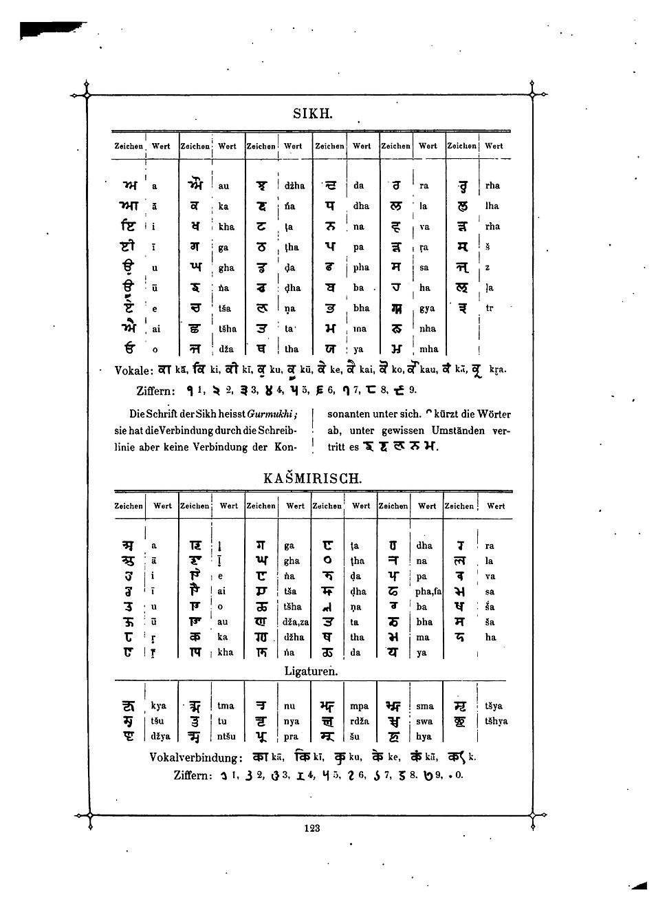 Das Buch der Schrift (Faulmann) 138