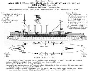 Drake-class cruiser - Left elevation and deck plan as depicted in Jane's Fighting Ships 1914