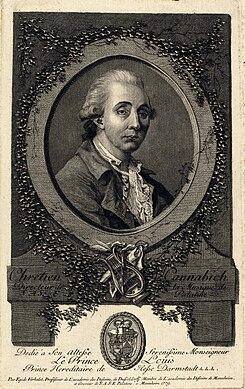 Johann Christian Cannabich